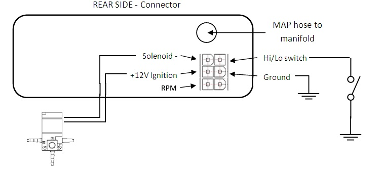 Electronic Boost Controller